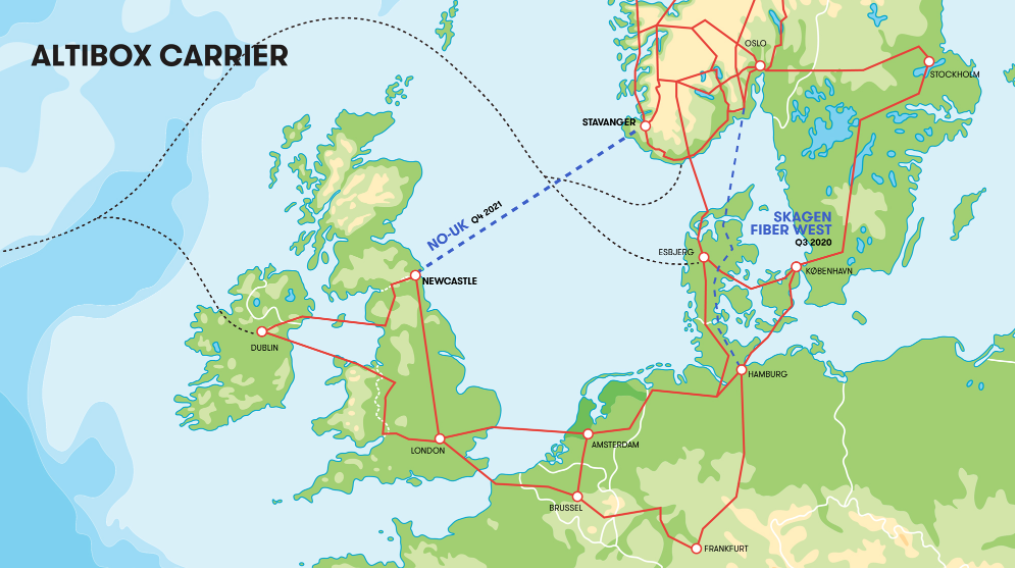 NO-UK Cable System