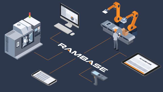 Rambase_devices__1920x1080 (1) (1)
