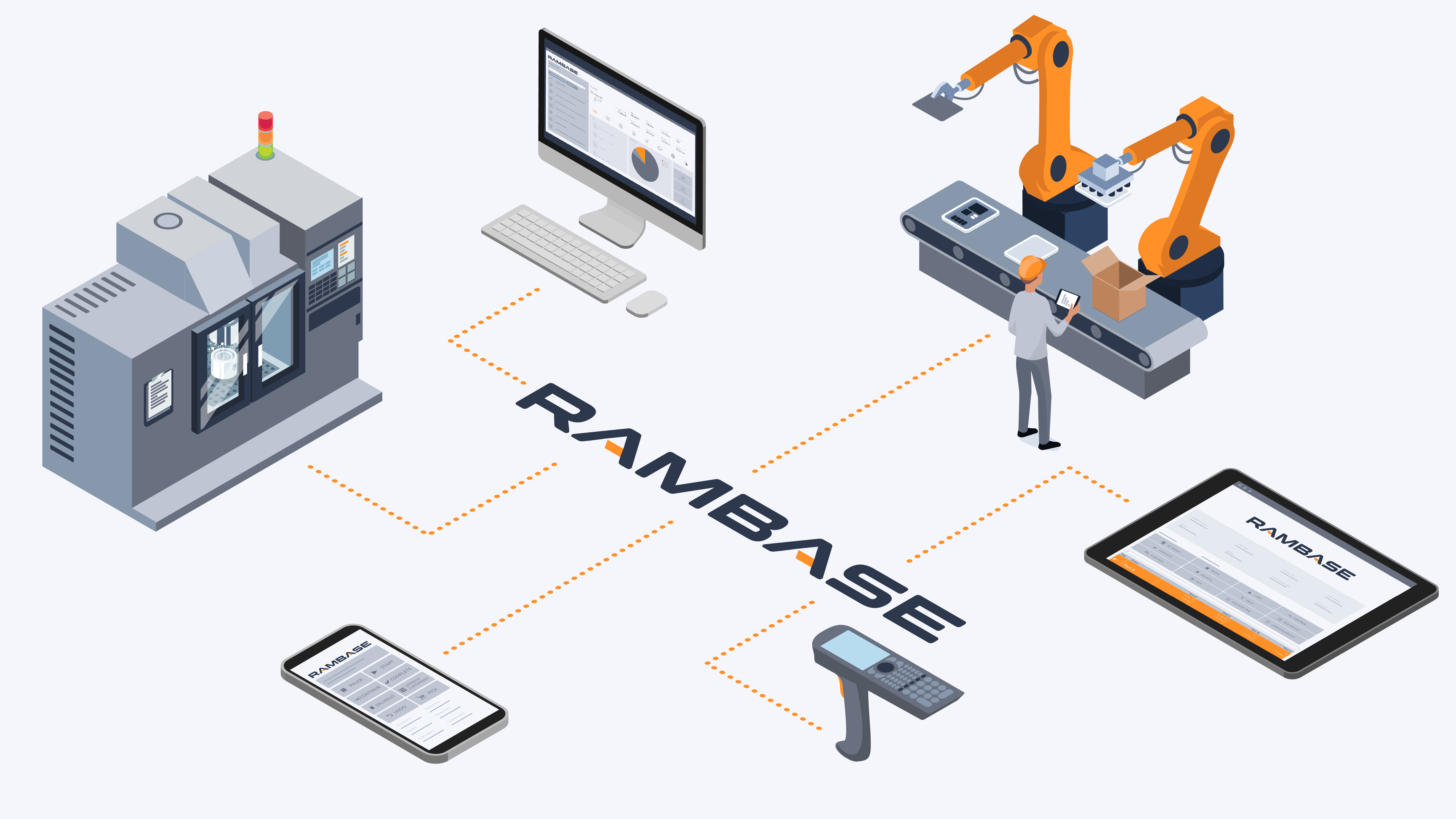 Rambase_devices_white__1920x1080